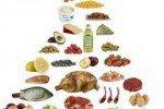 Как правильно питаться худеющим и диабетикам?